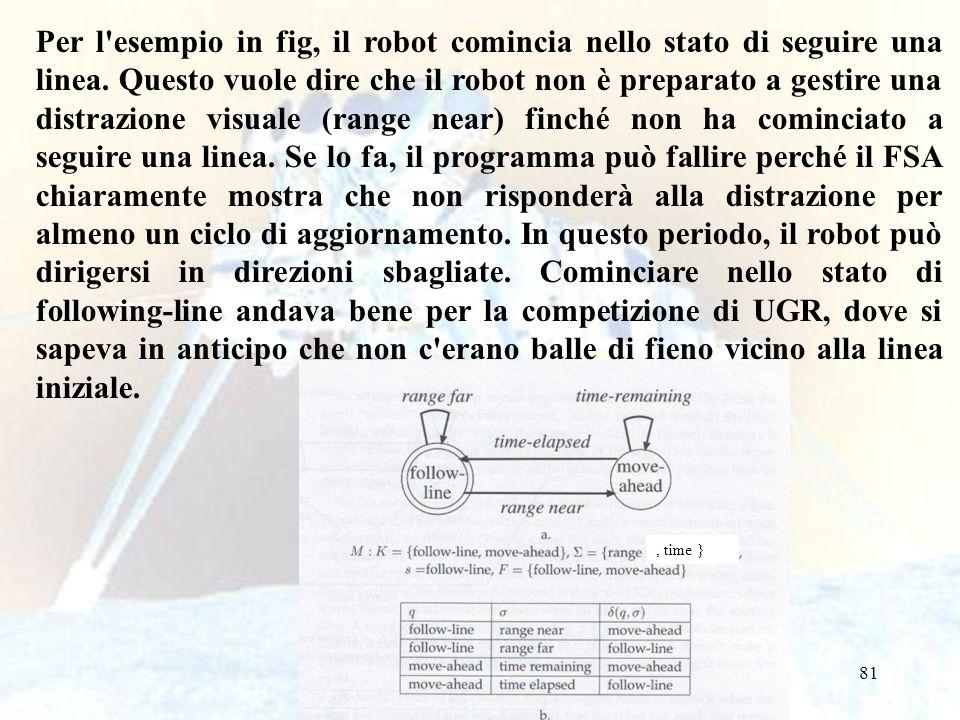 81 Per l'esempio in fig, il robot comincia nello stato di seguire una linea. Questo vuole dire che il robot non è preparato a gestire una distrazione