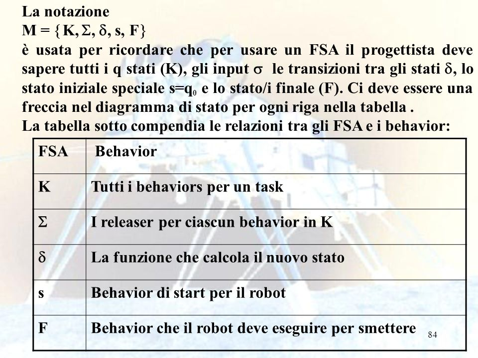 84 La notazione M = K,,, s, F è usata per ricordare che per usare un FSA il progettista deve sapere tutti i q stati (K), gli input le transizioni tra