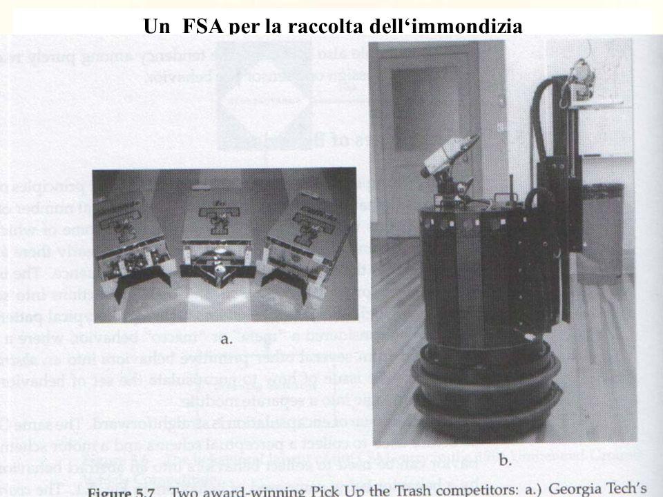 87 Un FSA per la raccolta dellimmondizia Come altro esempio di come costruire ed applicare un FSA, si consideri il task della raccolta dellimmondizia.