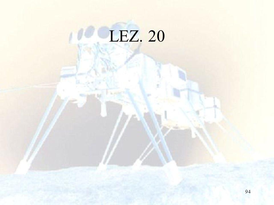 94 LEZ. 20