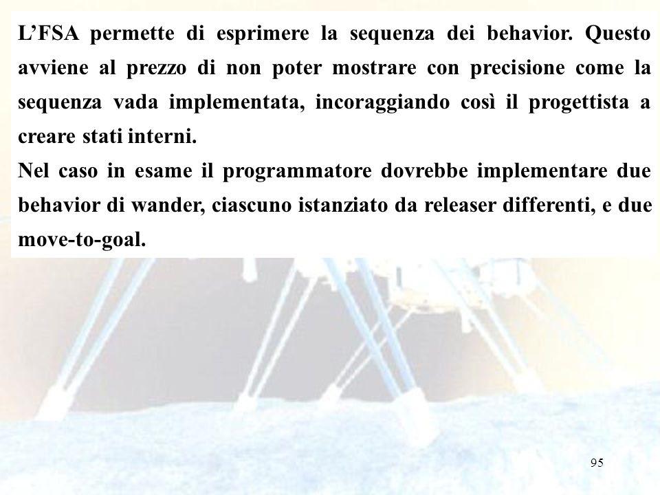 95 LFSA permette di esprimere la sequenza dei behavior.