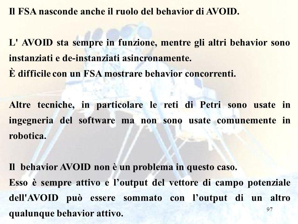 97 Il FSA nasconde anche il ruolo del behavior di AVOID. L' AVOID sta sempre in funzione, mentre gli altri behavior sono instanziati e de-instanziati