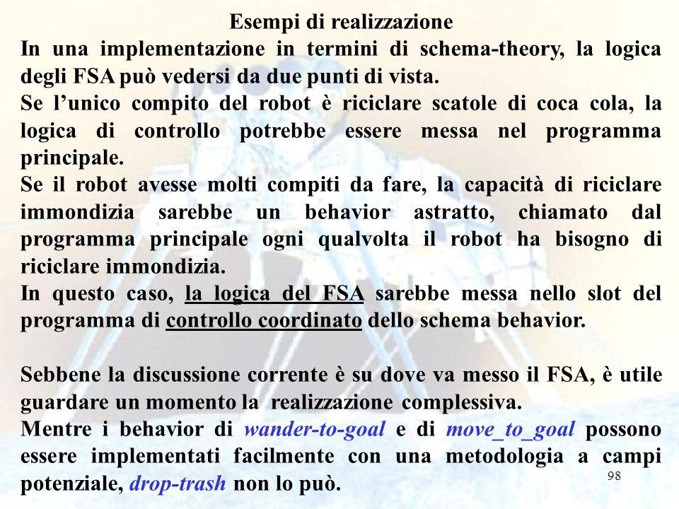 98 Esempi di realizzazione In una implementazione in termini di schema-theory, la logica degli FSA può vedersi da due punti di vista. Se lunico compit