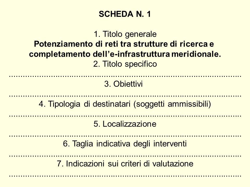 SCHEDA N. 1 1. Titolo generale Potenziamento di reti tra strutture di ricerca e completamento delle-infrastruttura meridionale. 2. Titolo specifico...