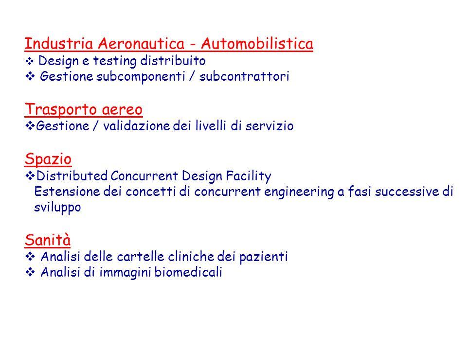 Industria Aeronautica - Automobilistica Design e testing distribuito Gestione subcomponenti / subcontrattori Trasporto aereo Gestione / validazione de