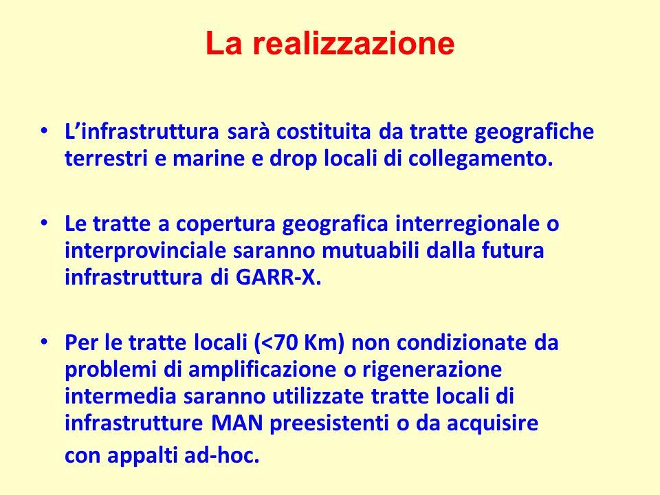 La realizzazione Linfrastruttura sarà costituita da tratte geografiche terrestri e marine e drop locali di collegamento. Le tratte a copertura geograf