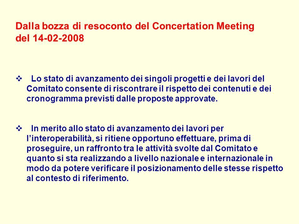 Dalla bozza di resoconto del Concertation Meeting del 14-02-2008 Lo stato di avanzamento dei singoli progetti e dei lavori del Comitato consente di riscontrare il rispetto dei contenuti e dei cronogramma previsti dalle proposte approvate.
