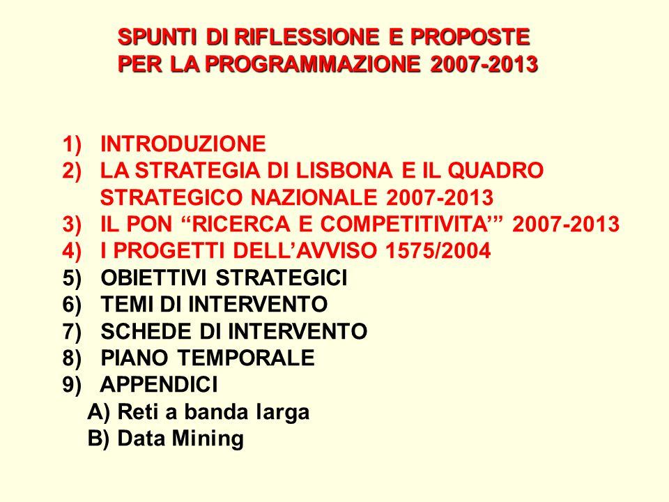 SPUNTI DI RIFLESSIONE E PROPOSTE SPUNTI DI RIFLESSIONE E PROPOSTE PER LA PROGRAMMAZIONE 2007-2013 PER LA PROGRAMMAZIONE 2007-2013 1) INTRODUZIONE 2) LA STRATEGIA DI LISBONA E IL QUADRO STRATEGICO NAZIONALE 2007-2013 3) IL PON RICERCA E COMPETITIVITA 2007-2013 4) I PROGETTI DELLAVVISO 1575/2004 5) OBIETTIVI STRATEGICI 6) TEMI DI INTERVENTO 7) SCHEDE DI INTERVENTO 8) PIANO TEMPORALE 9) APPENDICI A) Reti a banda larga B) Data Mining