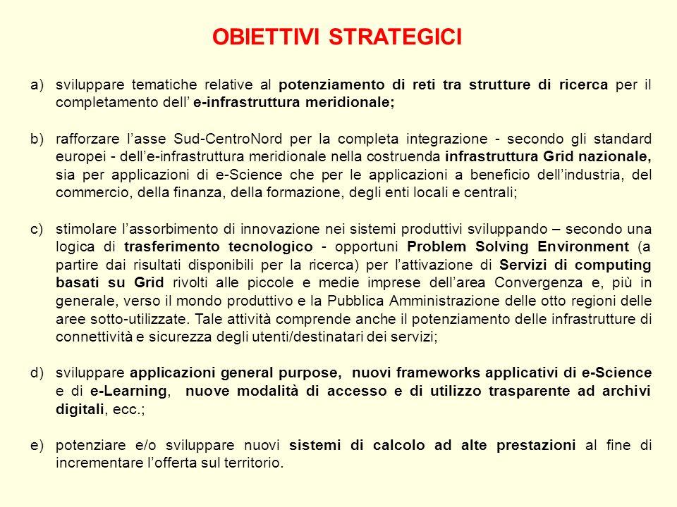 SCHEDA N.… 1. Titolo generale Middleware applicativo per il mondo produttivo e sociale 2.
