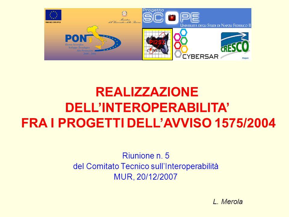 Riunione n. 5 del Comitato Tecnico sullInteroperabilità MUR, 20/12/2007 L.