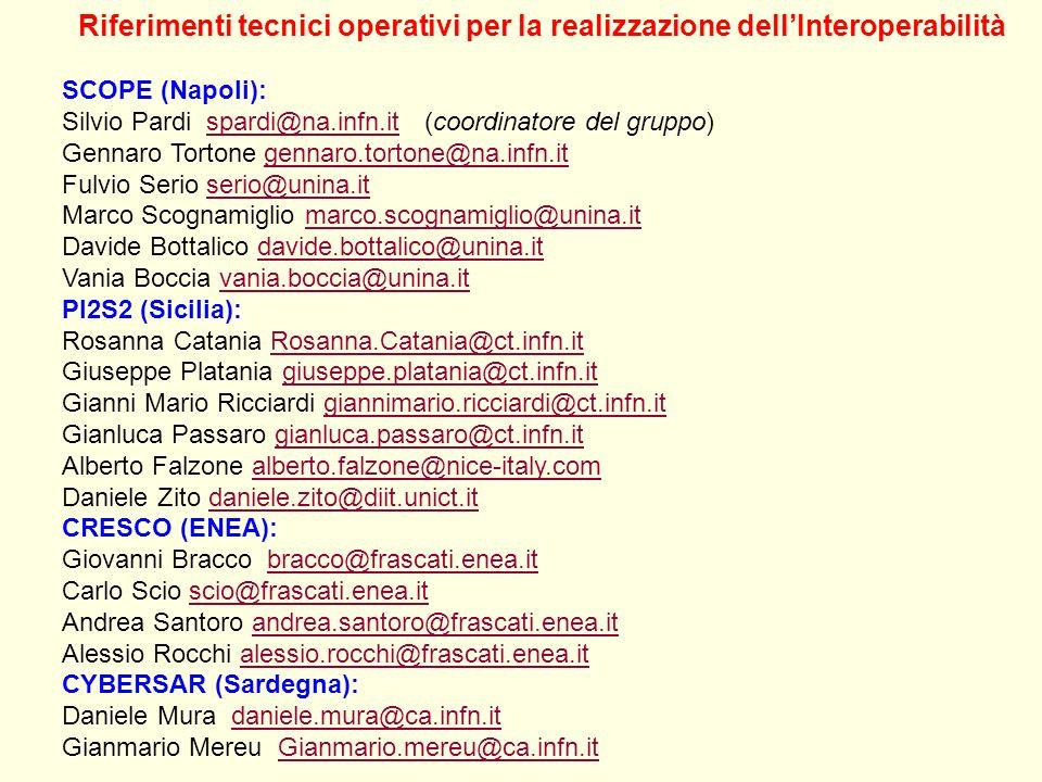 Riferimenti tecnici operativi per la realizzazione dellInteroperabilità SCOPE (Napoli): Silvio Pardi spardi@na.infn.it (coordinatore del gruppo)spardi@na.infn.it Gennaro Tortone gennaro.tortone@na.infn.itgennaro.tortone@na.infn.it Fulvio Serio serio@unina.itserio@unina.it Marco Scognamiglio marco.scognamiglio@unina.itmarco.scognamiglio@unina.it Davide Bottalico davide.bottalico@unina.it Vania Boccia vania.boccia@unina.itdavide.bottalico@unina.itvania.boccia@unina.it PI2S2 (Sicilia): Rosanna Catania Rosanna.Catania@ct.infn.it Giuseppe Platania giuseppe.platania@ct.infn.it Gianni Mario Ricciardi giannimario.ricciardi@ct.infn.it Gianluca Passaro gianluca.passaro@ct.infn.it Alberto Falzone alberto.falzone@nice-italy.comRosanna.Catania@ct.infn.itgiuseppe.platania@ct.infn.itgiannimario.ricciardi@ct.infn.itgianluca.passaro@ct.infn.italberto.falzone@nice-italy.com Daniele Zito daniele.zito@diit.unict.it CRESCO (ENEA): Giovanni Bracco bracco@frascati.enea.it Carlo Scio scio@frascati.enea.itdaniele.zito@diit.unict.itbracco@frascati.enea.itscio@frascati.enea.it Andrea Santoro andrea.santoro@frascati.enea.itandrea.santoro@frascati.enea.it Alessio Rocchi alessio.rocchi@frascati.enea.it CYBERSAR (Sardegna):alessio.rocchi@frascati.enea.it Daniele Mura daniele.mura@ca.infn.itdaniele.mura@ca.infn.it Gianmario Mereu Gianmario.mereu@ca.infn.itGianmario.mereu@ca.infn.it