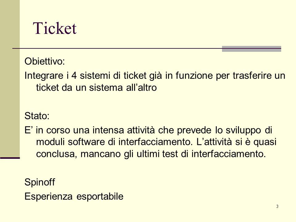 3 Obiettivo: Integrare i 4 sistemi di ticket già in funzione per trasferire un ticket da un sistema allaltro Stato: E in corso una intensa attività che prevede lo sviluppo di moduli software di interfacciamento.