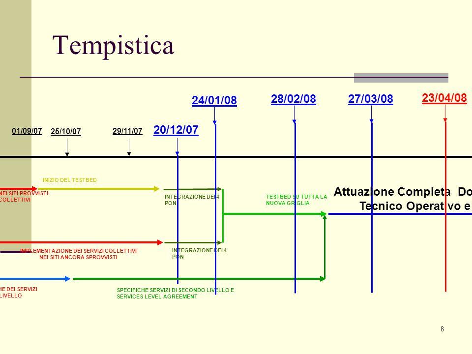 8 Tempistica 01/09/07 25/10/07 AZIONI 1-4 NEI SITI PROVVISTI DI SERVIZI COLLETTIVI IMPLEMENTAZIONE DEI SERVIZI COLLETTIVI NEI SITI ANCORA SPROVVISTI I