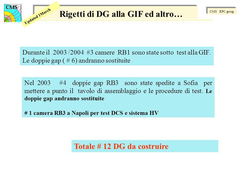CMS RPC group Updated 1March Rigetti di DG alla GIF ed altro… Durante il 2003 /2004 #3 camere RB1 sono state sotto test alla GIF.
