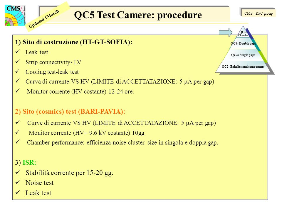 CMS RPC group Updated 1March QC5 Test Camere: procedure 1) Sito di costruzione (HT-GT-SOFIA): Leak test Strip connectivity- LV Cooling test-leak test Curva di currente VS HV (LIMITE di ACCETTATAZIONE: 5 A per gap) Monitor corrente (HV costante) 12-24 ore.