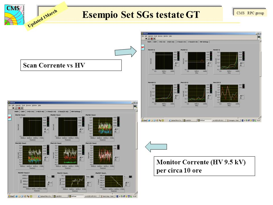 CMS RPC group Updated 1March Esempio Set SGs testate GT Monitor Corrente (HV 9.5 kV) per circa 10 ore Scan Corrente vs HV