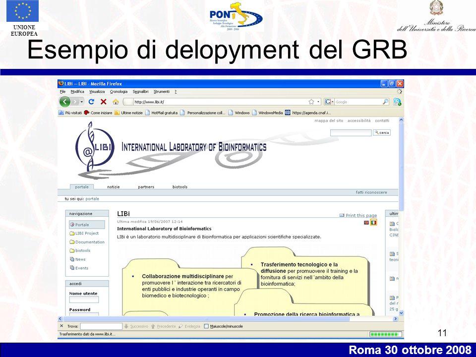 Roma 30 ottobre 2008 UNIONE EUROPEA 11 Esempio di delopyment del GRB