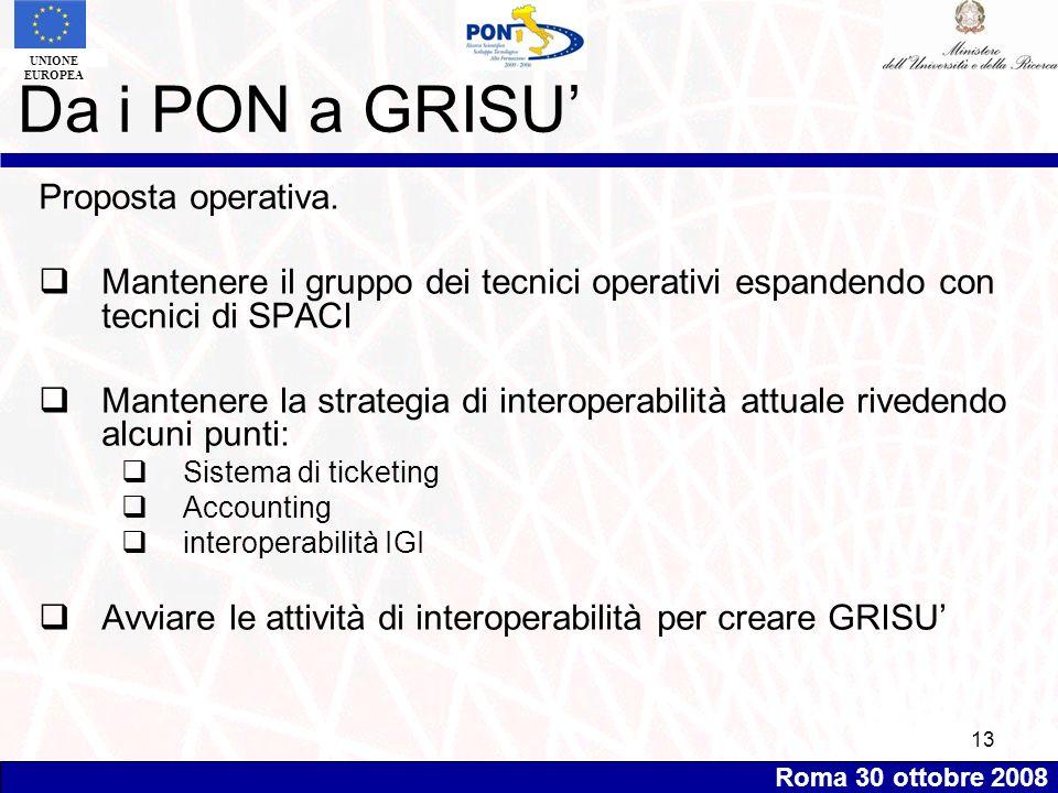 Roma 30 ottobre 2008 UNIONE EUROPEA 13 Da i PON a GRISU Proposta operativa.