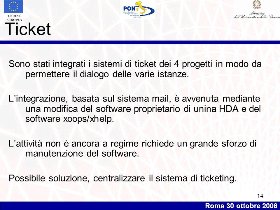 Roma 30 ottobre 2008 UNIONE EUROPEA 14 Ticket Sono stati integrati i sistemi di ticket dei 4 progetti in modo da permettere il dialogo delle varie istanze.