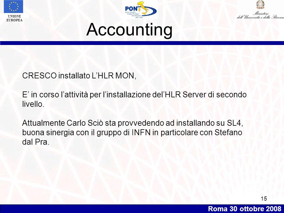 Roma 30 ottobre 2008 UNIONE EUROPEA 15 Accounting CRESCO installato LHLR MON, E in corso lattività per linstallazione delHLR Server di secondo livello.
