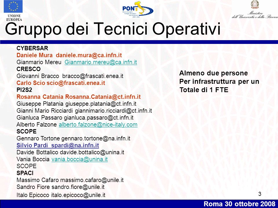 Roma 30 ottobre 2008 UNIONE EUROPEA 4 GARR PI2S2 GARR Altri Enti e realtà Strategia di Interoperabilità SPACI OGNI INFRASTUTTURA IMPLEMENTA ALMENO UN SITE (CE+SE+WN) E REPLICA I SERVIZI COLLECTIVE SERVIZI COLLECTIVE E CORE DI OGNI INFRASTRUTTURA SUPPORTANO TUTTE LE VO 1 VO PER PROGETTO cybersar cresco cometa scope spaci – to be define