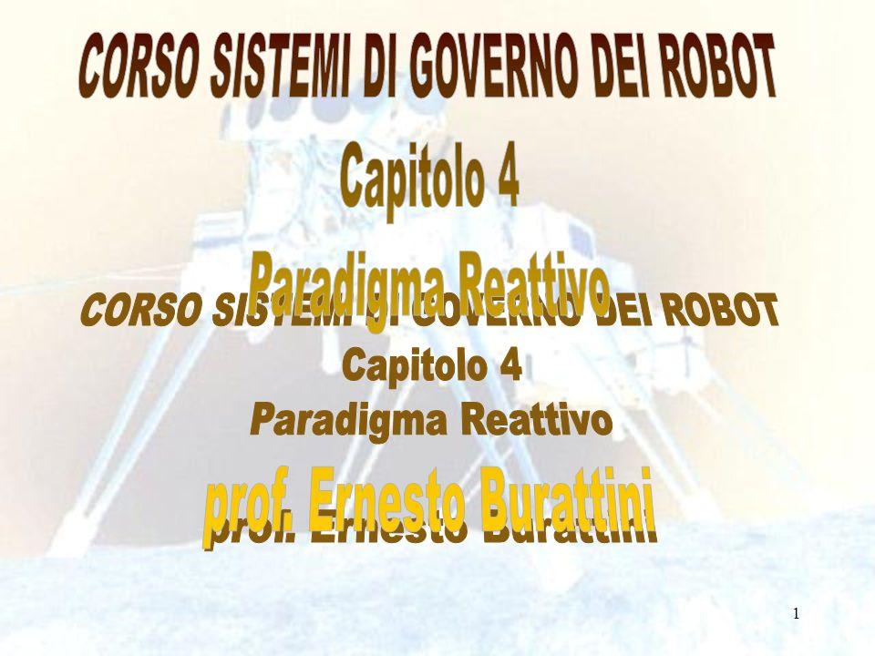 22 La connotazione primaria di un sistema robotico reattivo è che risponde rapidamente.
