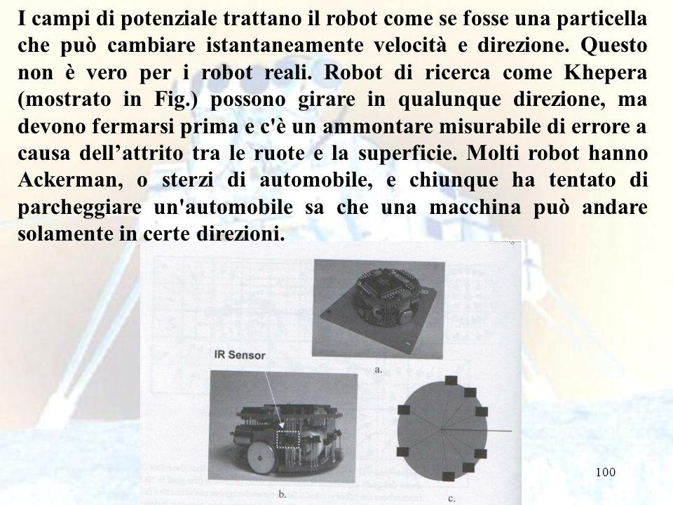 100 I campi di potenziale trattano il robot come se fosse una particella che può cambiare istantaneamente velocità e direzione.