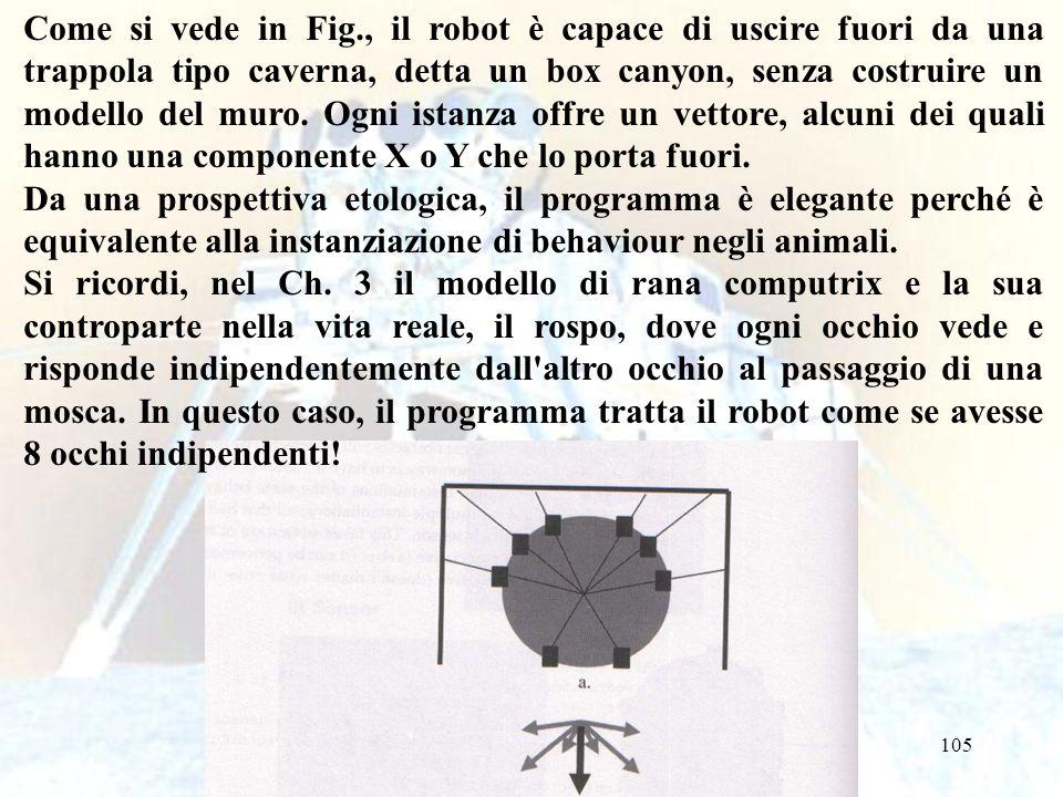 105 Come si vede in Fig., il robot è capace di uscire fuori da una trappola tipo caverna, detta un box canyon, senza costruire un modello del muro. Og
