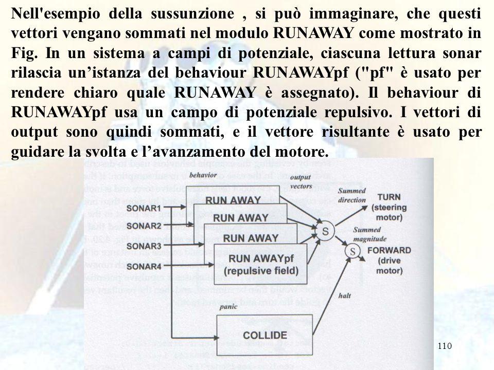 110 Nell esempio della sussunzione, si può immaginare, che questi vettori vengano sommati nel modulo RUNAWAY come mostrato in Fig.