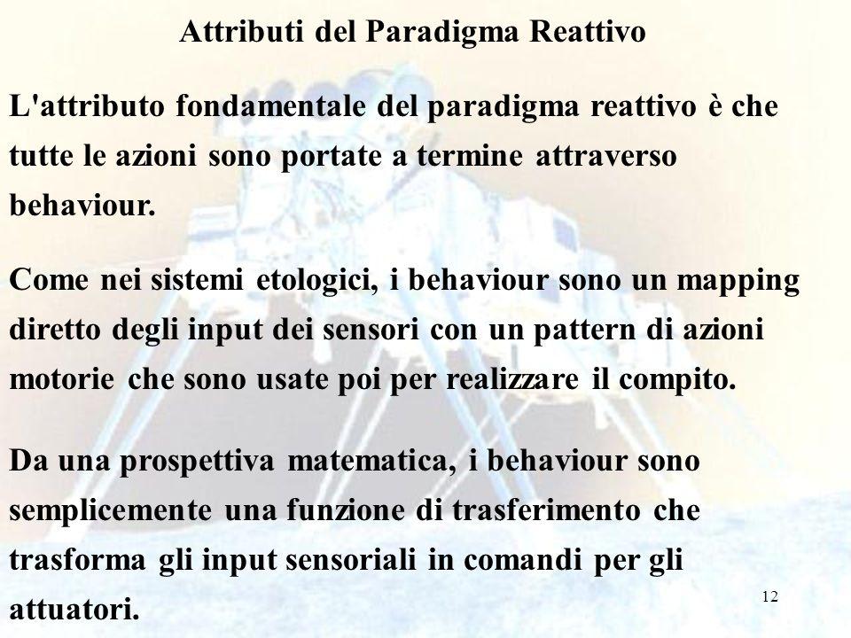12 Attributi del Paradigma Reattivo L'attributo fondamentale del paradigma reattivo è che tutte le azioni sono portate a termine attraverso behaviour.