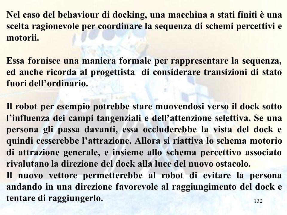 132 Nel caso del behaviour di docking, una macchina a stati finiti è una scelta ragionevole per coordinare la sequenza di schemi percettivi e motorii.