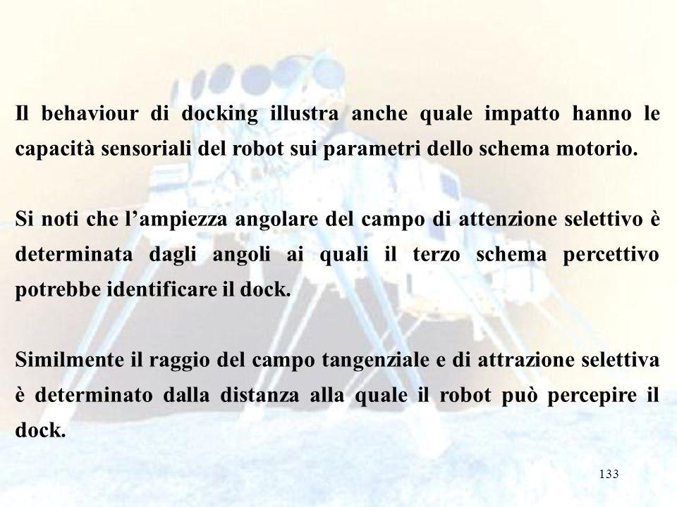133 Il behaviour di docking illustra anche quale impatto hanno le capacità sensoriali del robot sui parametri dello schema motorio. Si noti che lampie