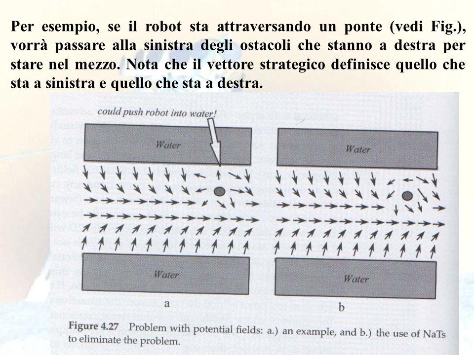 137 Per esempio, se il robot sta attraversando un ponte (vedi Fig.), vorrà passare alla sinistra degli ostacoli che stanno a destra per stare nel mezzo.