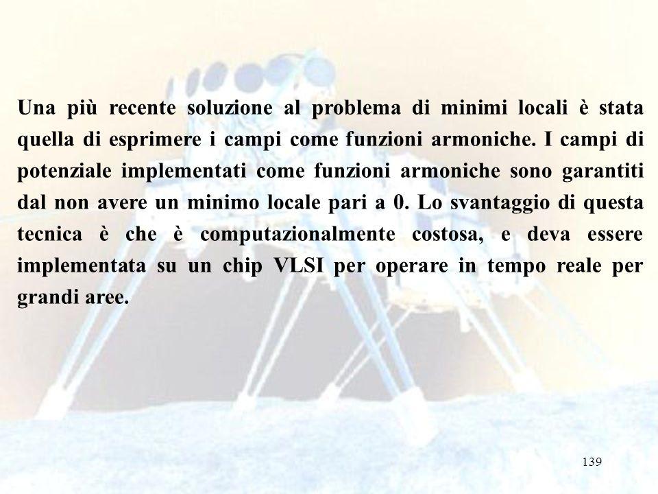 139 Una più recente soluzione al problema di minimi locali è stata quella di esprimere i campi come funzioni armoniche. I campi di potenziale implemen