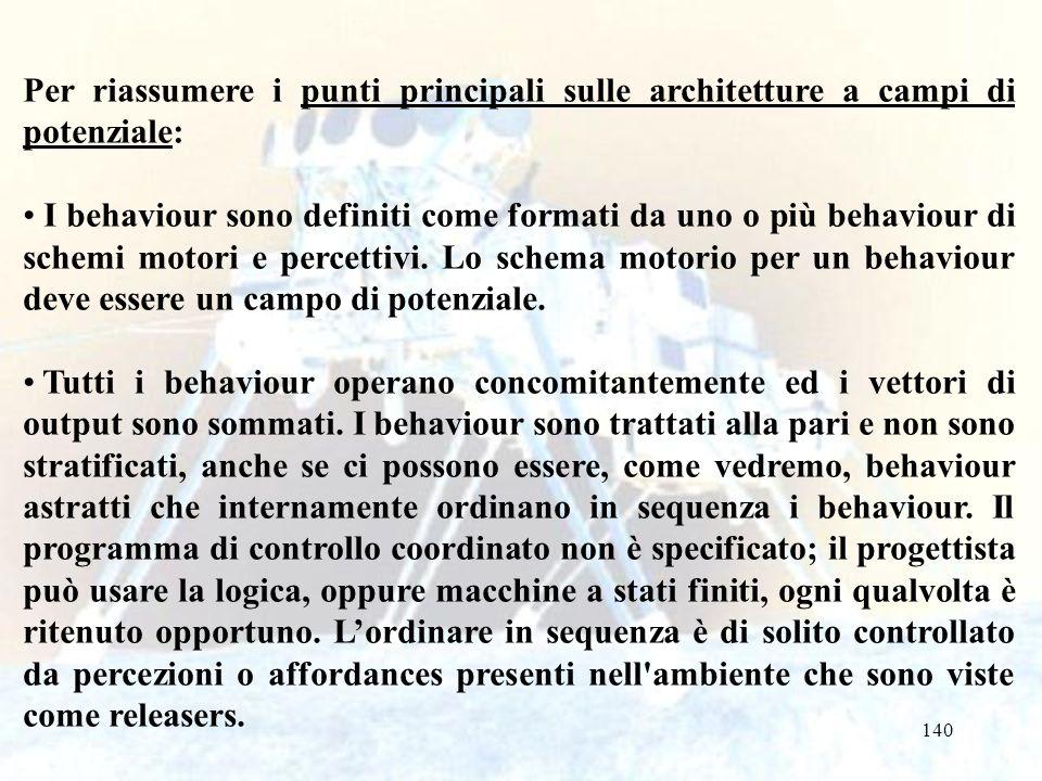 140 Per riassumere i punti principali sulle architetture a campi di potenziale: I behaviour sono definiti come formati da uno o più behaviour di schemi motori e percettivi.