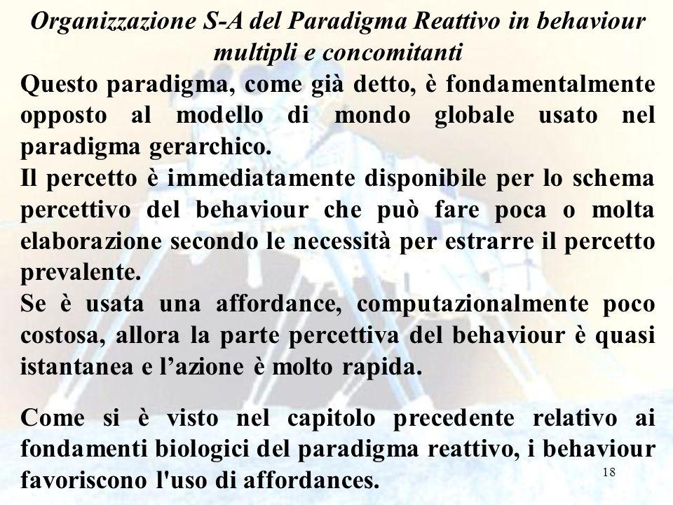 18 Organizzazione S-A del Paradigma Reattivo in behaviour multipli e concomitanti Questo paradigma, come già detto, è fondamentalmente opposto al modello di mondo globale usato nel paradigma gerarchico.