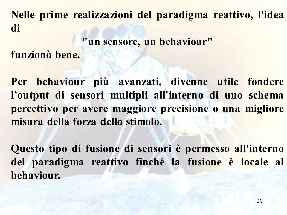 20 Nelle prime realizzazioni del paradigma reattivo, l idea di un sensore, un behaviour funzionò bene.