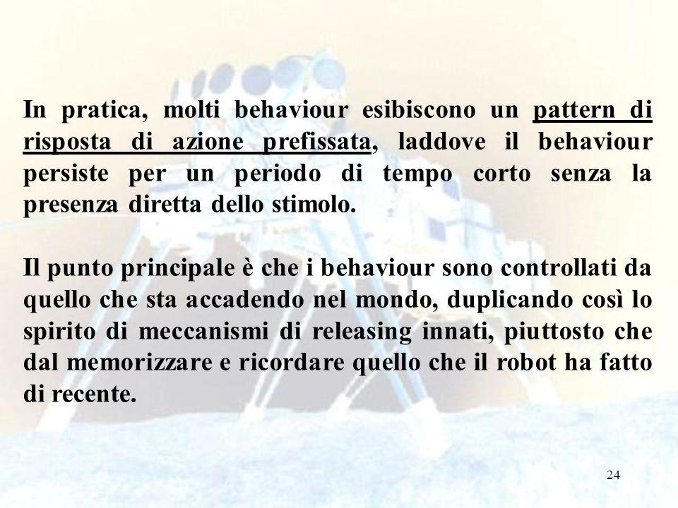 24 In pratica, molti behaviour esibiscono un pattern di risposta di azione prefissata, laddove il behaviour persiste per un periodo di tempo corto senza la presenza diretta dello stimolo.
