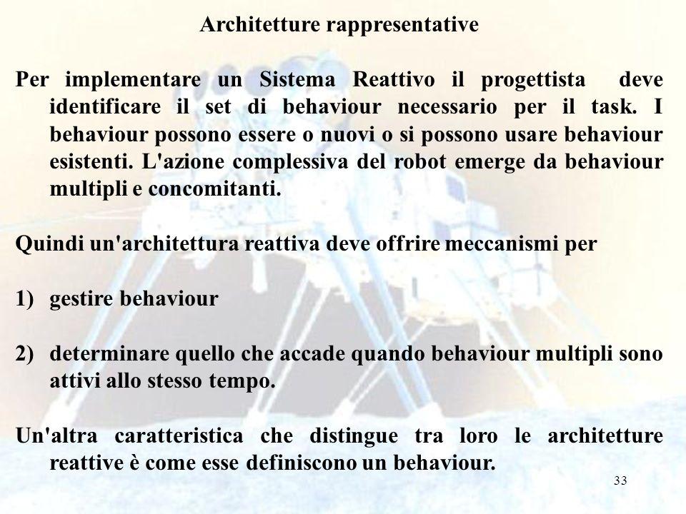 33 Architetture rappresentative Per implementare un Sistema Reattivo il progettista deve identificare il set di behaviour necessario per il task. I be