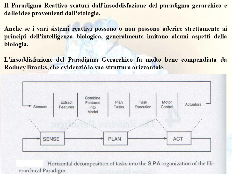 4 Il Paradigma Reattivo scaturì dall'insoddisfazione del paradigma gerarchico e dalle idee provenienti dall'etologia. Anche se i vari sistemi reattivi