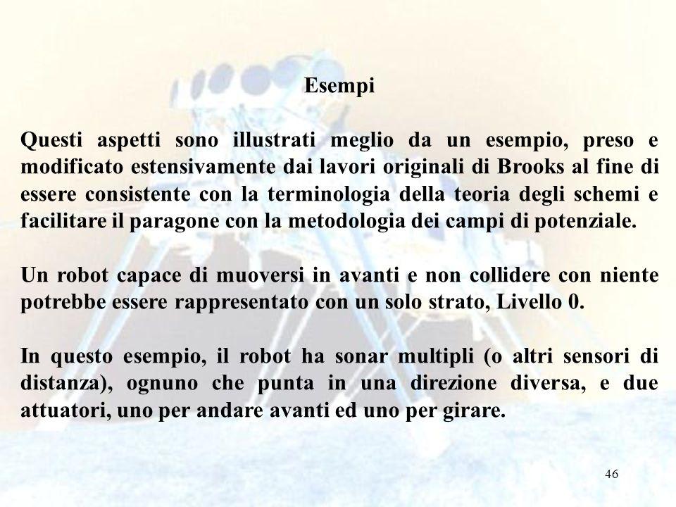 46 Esempi Questi aspetti sono illustrati meglio da un esempio, preso e modificato estensivamente dai lavori originali di Brooks al fine di essere cons