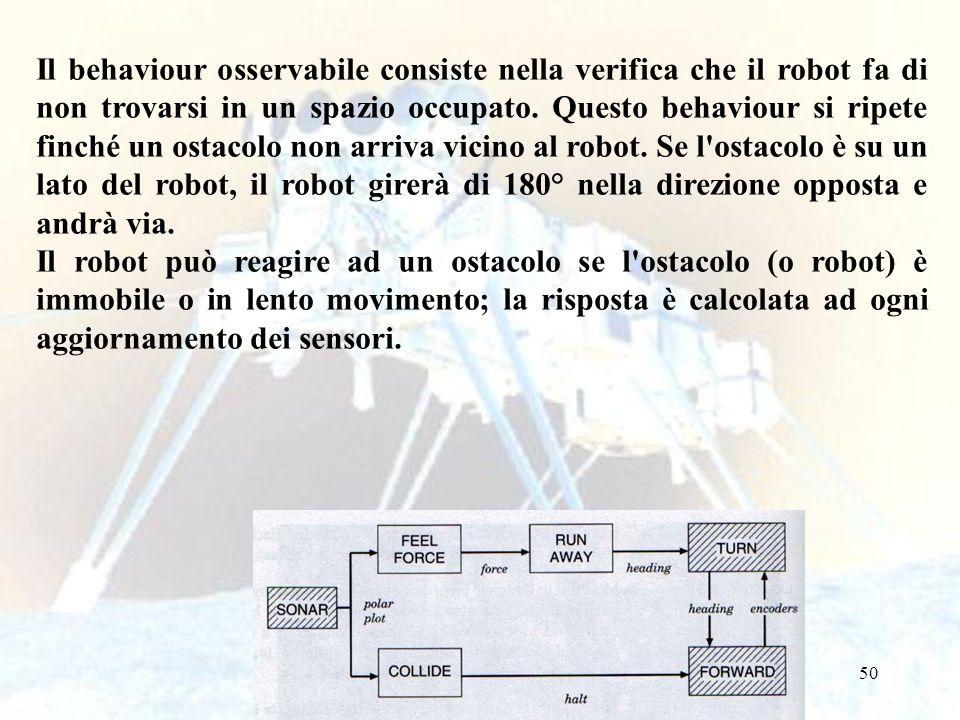 50 Il behaviour osservabile consiste nella verifica che il robot fa di non trovarsi in un spazio occupato. Questo behaviour si ripete finché un ostaco