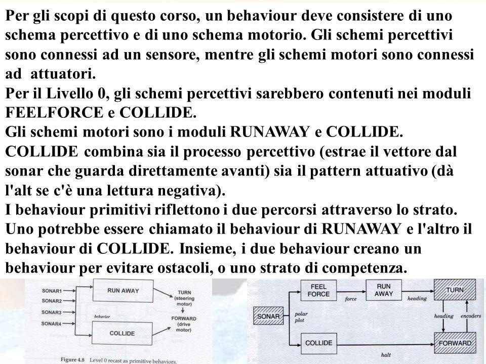 53 Per gli scopi di questo corso, un behaviour deve consistere di uno schema percettivo e di uno schema motorio. Gli schemi percettivi sono connessi a