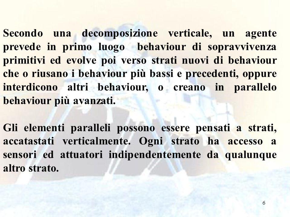7 Se accade qualche cosa ad un behaviour avanzato, i behaviour di livello più basso restano ancora operativi.
