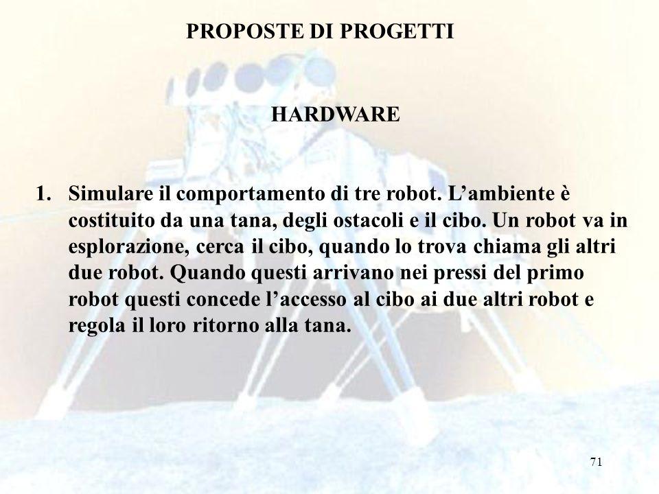 71 PROPOSTE DI PROGETTI HARDWARE 1.Simulare il comportamento di tre robot. Lambiente è costituito da una tana, degli ostacoli e il cibo. Un robot va i