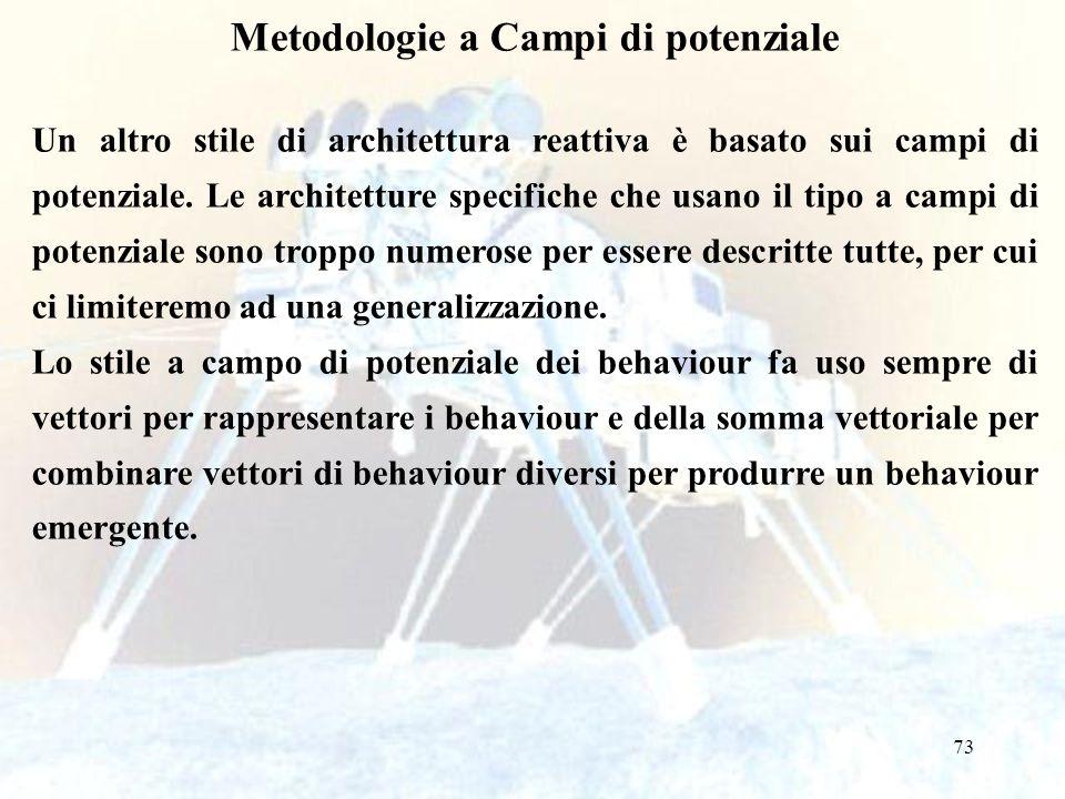 73 Metodologie a Campi di potenziale Un altro stile di architettura reattiva è basato sui campi di potenziale. Le architetture specifiche che usano il