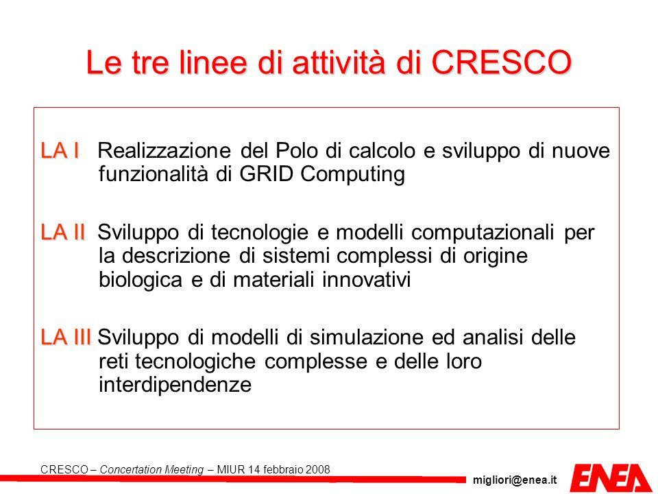 migliori@enea.it CRESCO – Concertation Meeting – MIUR 14 febbraio 2008 Le tre linee di attività di CRESCO LA I LA I Realizzazione del Polo di calcolo