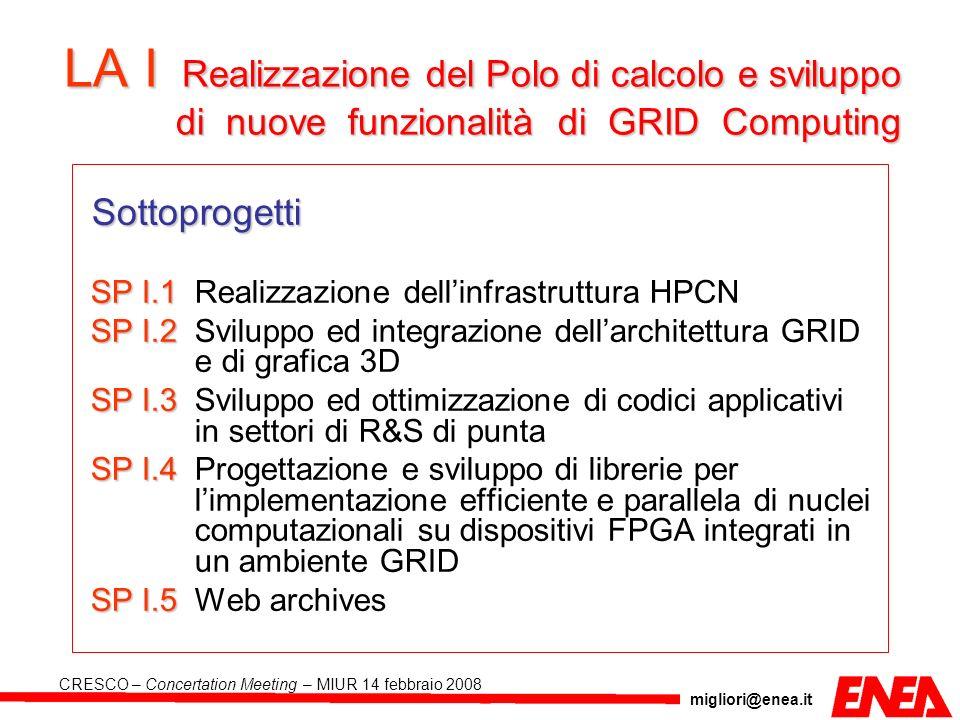 migliori@enea.it CRESCO – Concertation Meeting – MIUR 14 febbraio 2008 LA I Realizzazione del Polo di calcolo e sviluppo di nuove funzionalità di GRID
