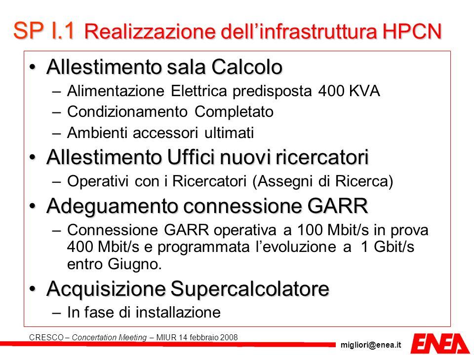 migliori@enea.it CRESCO – Concertation Meeting – MIUR 14 febbraio 2008 SP I.1 Realizzazione dellinfrastruttura HPCN Allestimento sala CalcoloAllestime