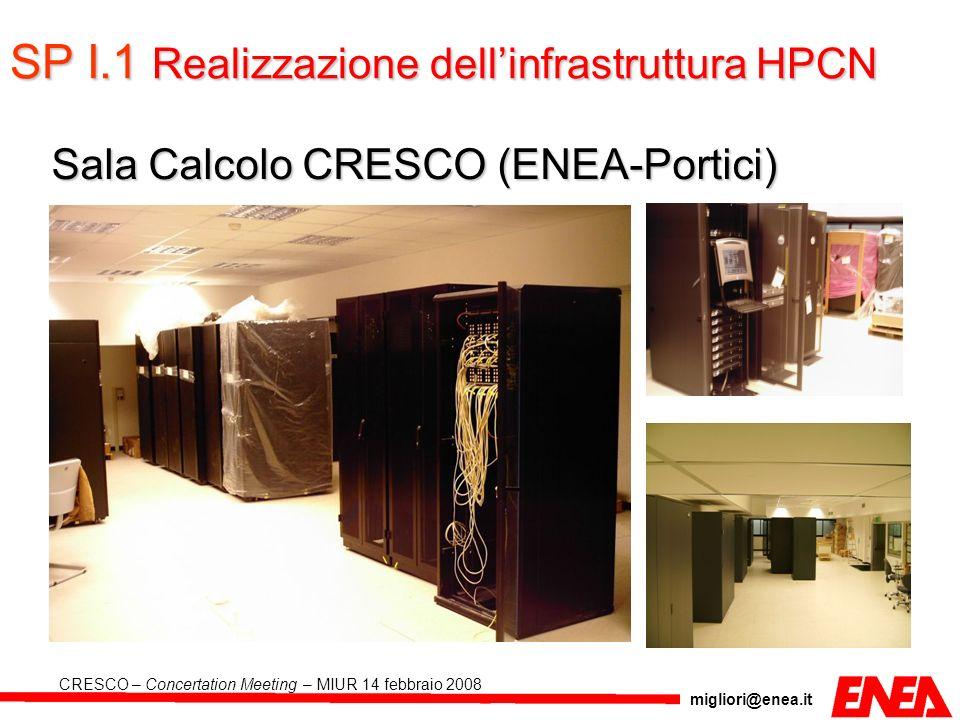 migliori@enea.it CRESCO – Concertation Meeting – MIUR 14 febbraio 2008 SP I.1 Realizzazione dellinfrastruttura HPCN Sala Calcolo CRESCO (ENEA-Portici)
